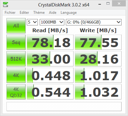 Performances du G-DRIVE mobile sous CrystalDiskMark en USB 3.0
