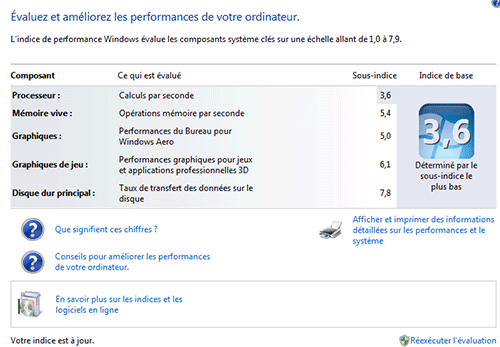 Indice de permormance Windows