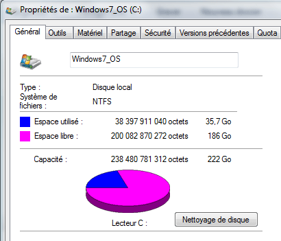 Taille disque SSD