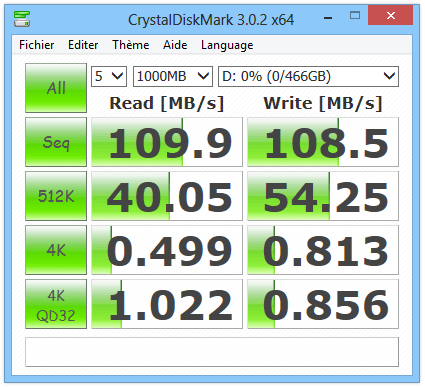Test Seagate Expansion CrystalDiskMark en USB 3.0