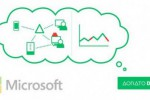 Microsoft rach�te la start-up Aorato et son firewall � intelligence artificielle.