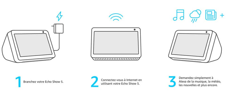 Installation Echo Show 5